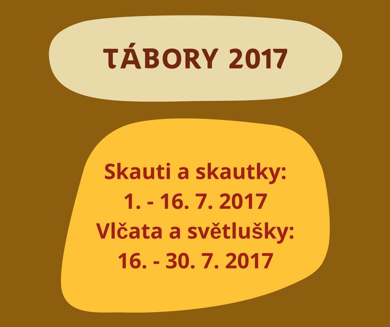 Terminy-taboru-2017